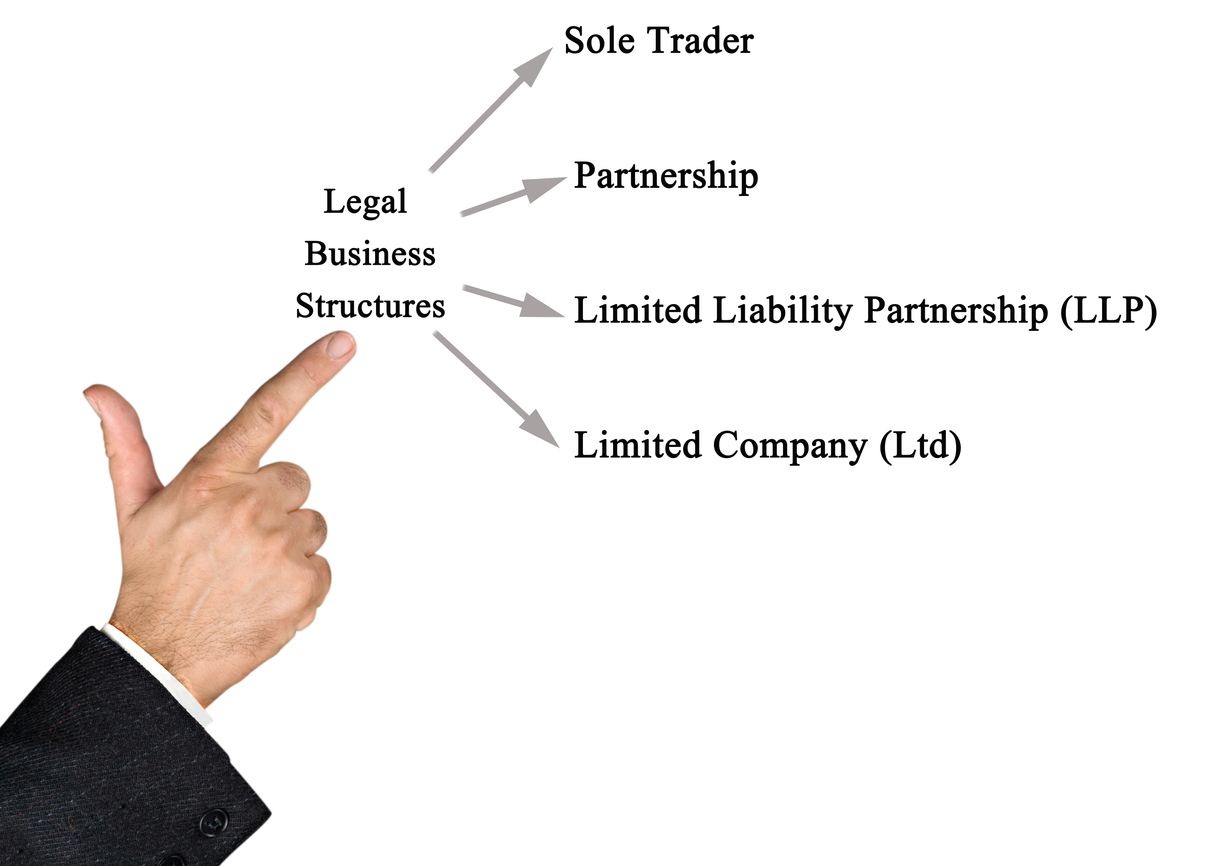 LLP(有限責任事業組合)について